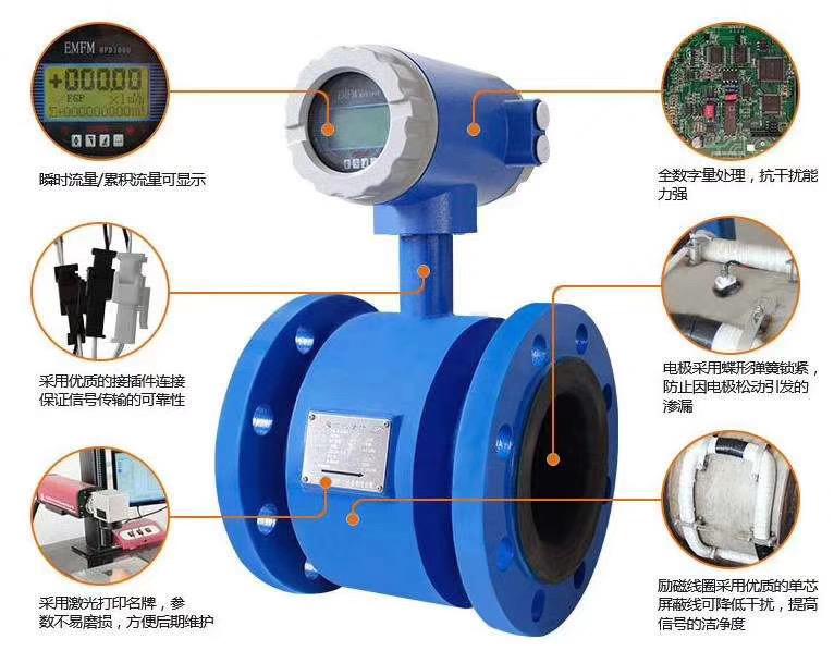 工业用水流量计价格,厂家,选型