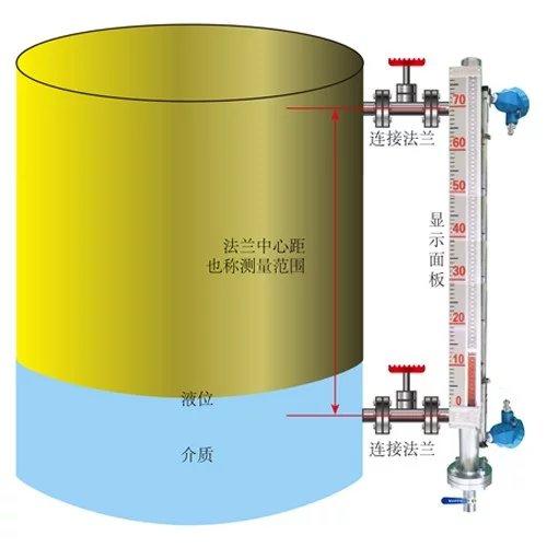 304不锈钢磁翻板液位计安装